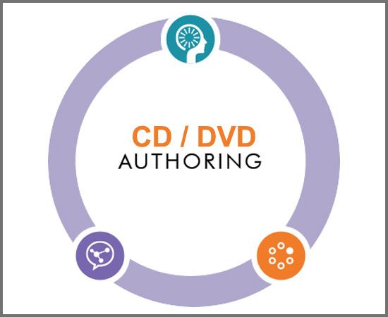 CD / DVD Authoring