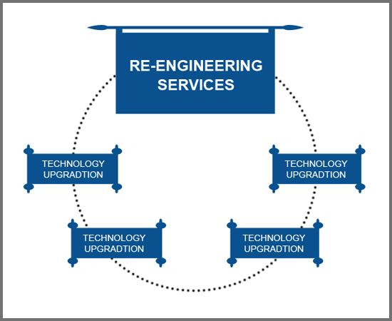 Web Re-Engineering